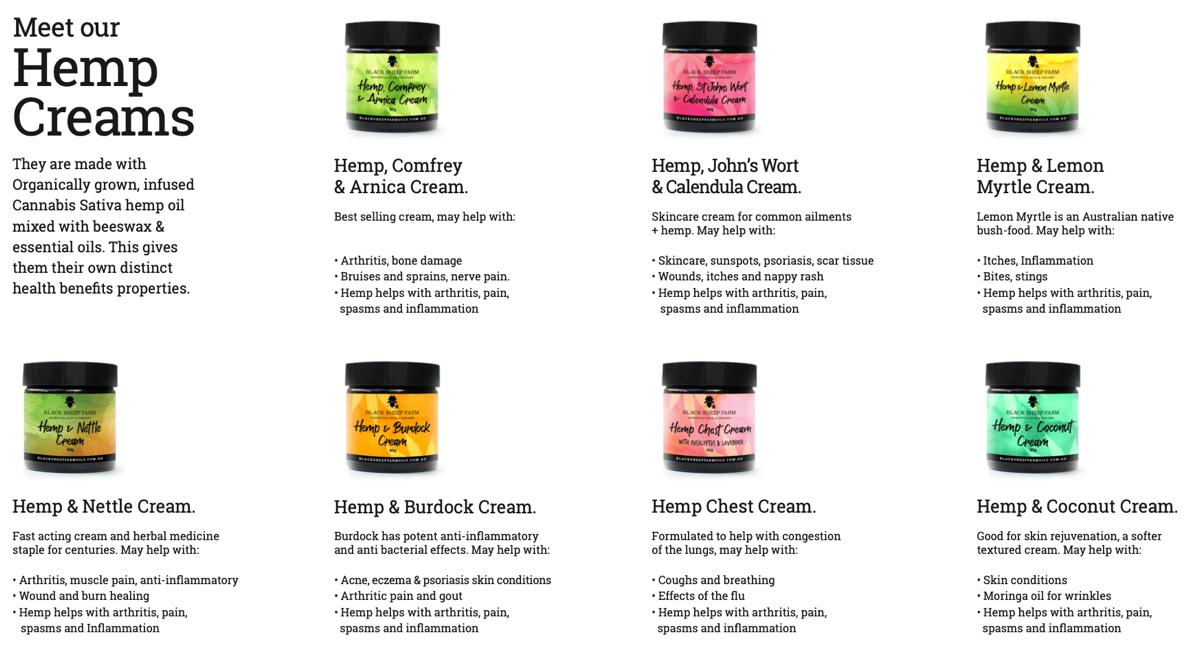 Hemp Cream Info Sheet